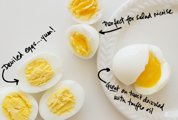 perfectly boiled eggs - chasing saturdays