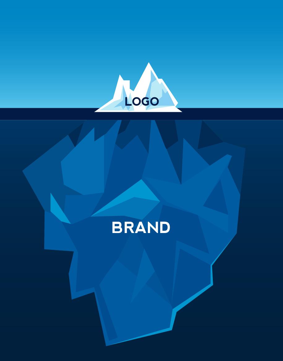 logo vs. brand
