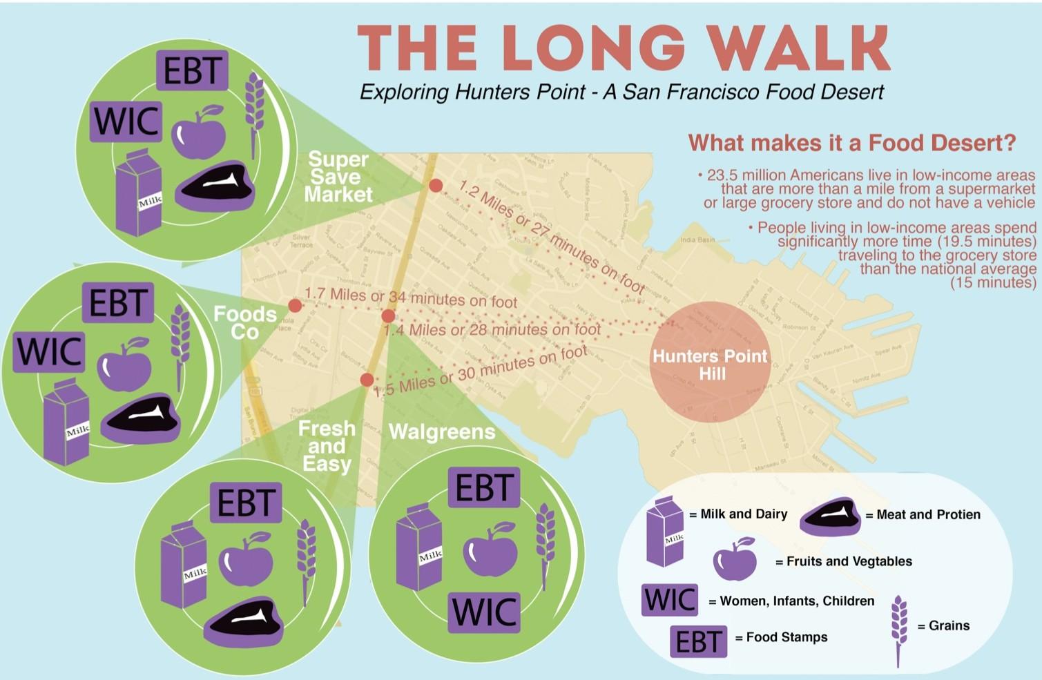 source . the long walk mapping hunters point a food desert — niki selken