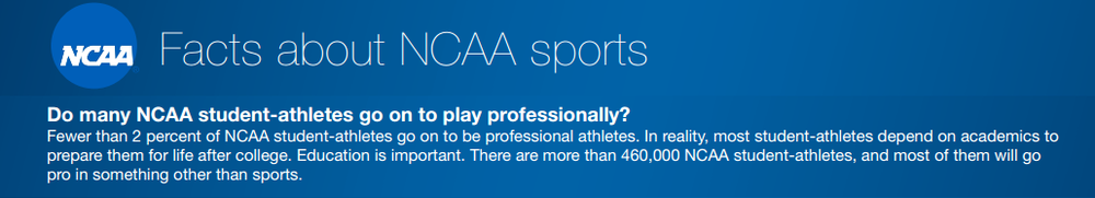 http://www.ncaa.org/student-athletes/future