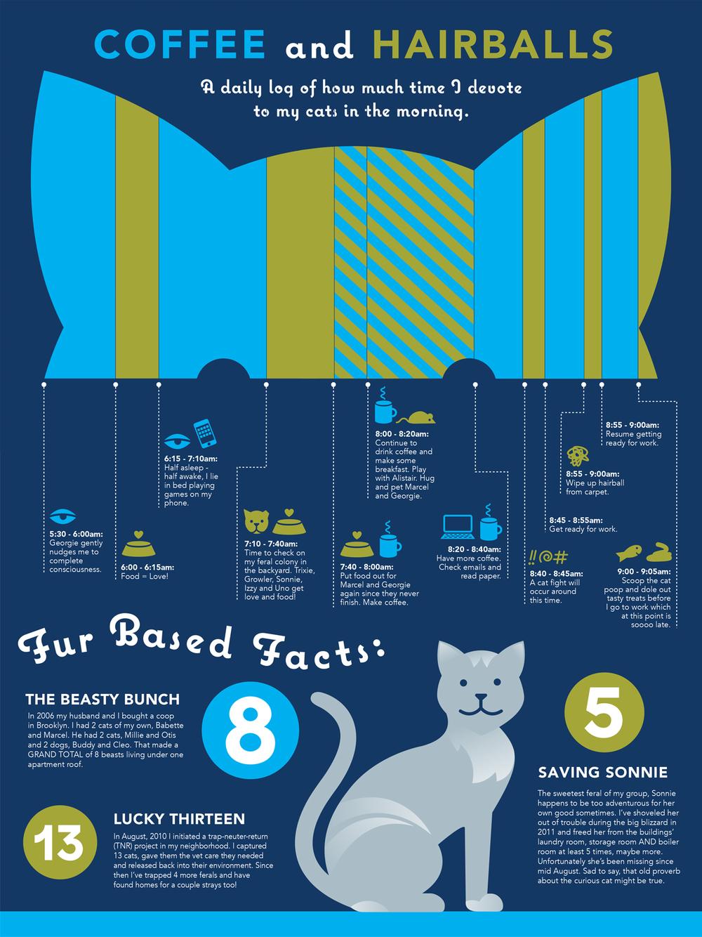 cat infograph.jpg