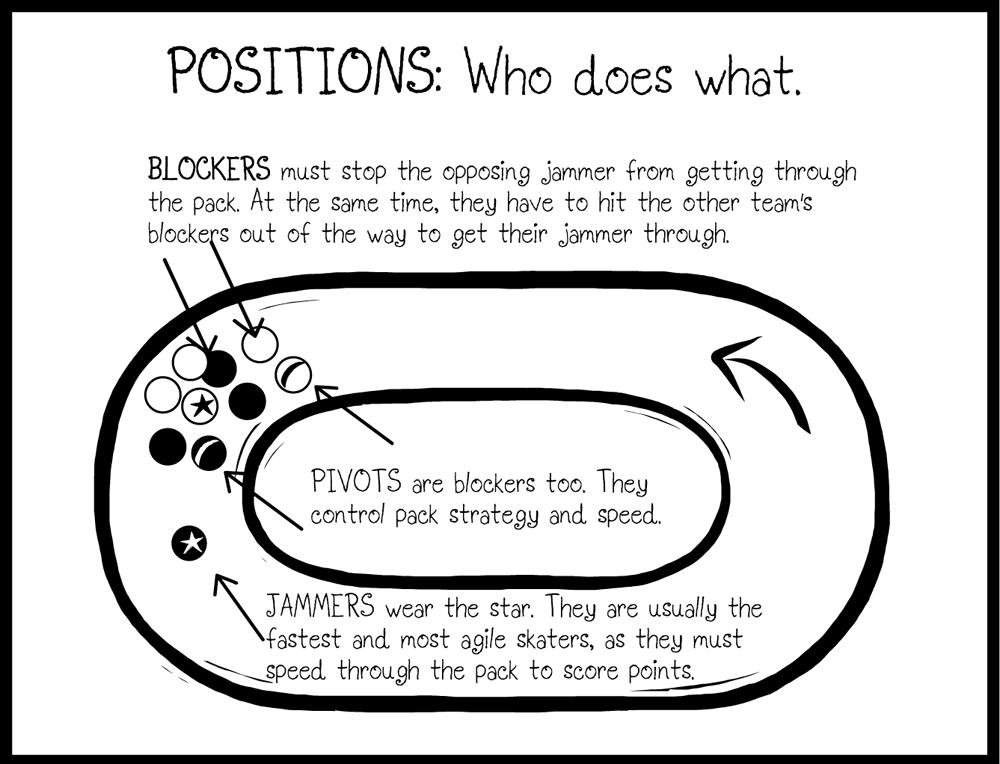 positions.jpg