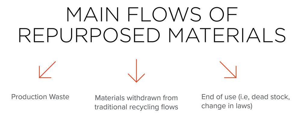 mainflow diagram.jpg