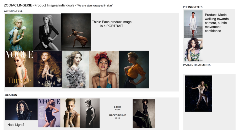 Mood board for product images