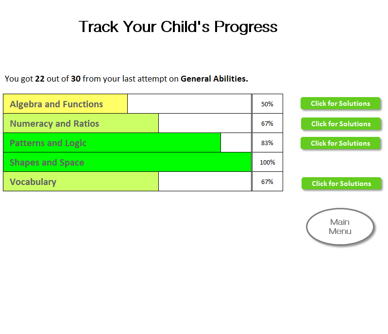 Track your child's progress and see where their biggest improvements have been and where they still need help.