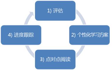 circle-chn.png