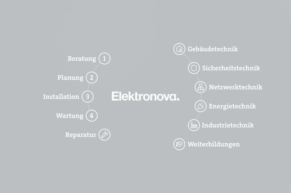 01_Elektronova-Grafik.jpg