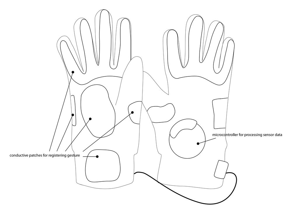 glovesdiagram.jpg