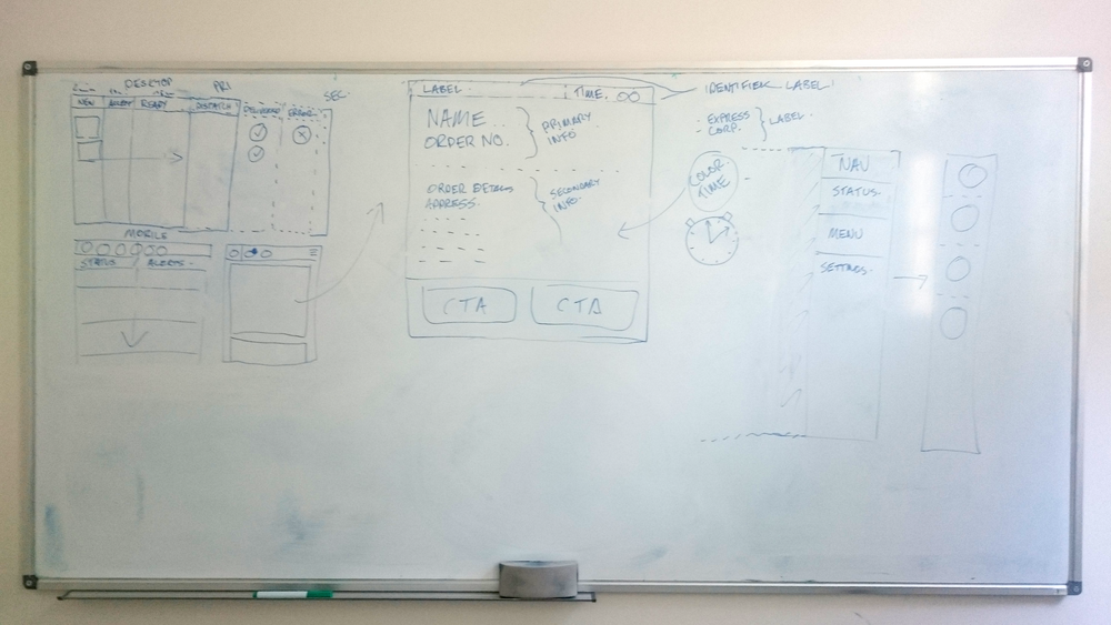 UX-whiteboard.png