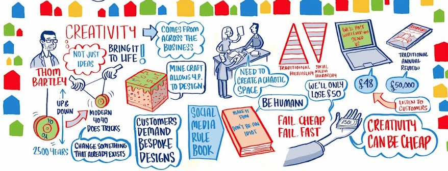 Live illustration from a talk I gave on the power of creativity in innovation and how it can be achieved cheaply.
