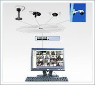 IP Video Solutions