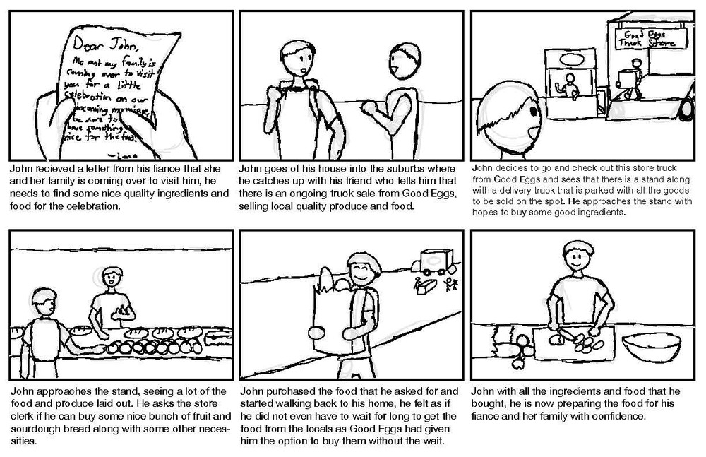 GoodEggs_Storyboard_TrucksandCafeteria_Page_1.jpg