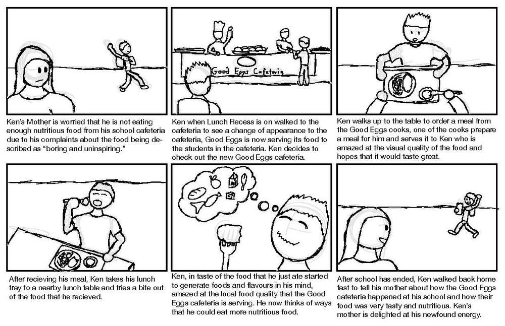 GoodEggs_Storyboard_TrucksandCafeteria_Page_2.jpg