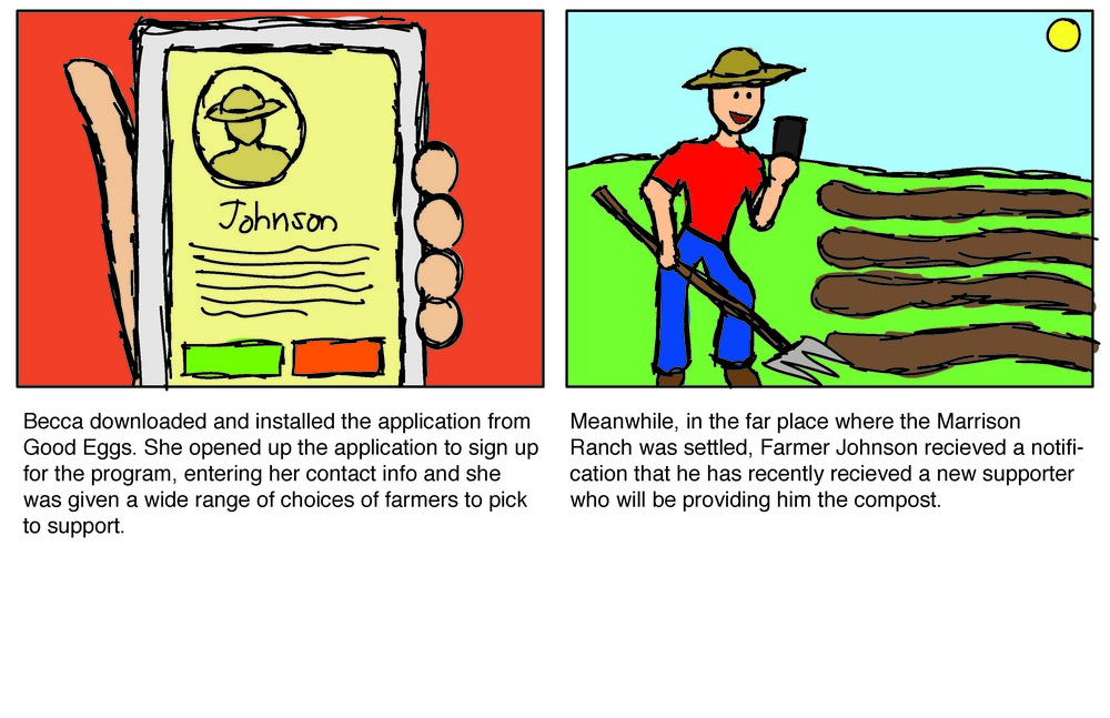 SP_CompostStory copy_Page_2.jpg