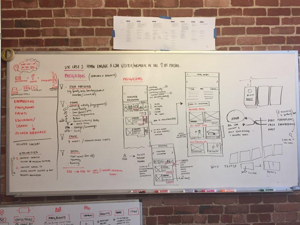 Nav ideation process