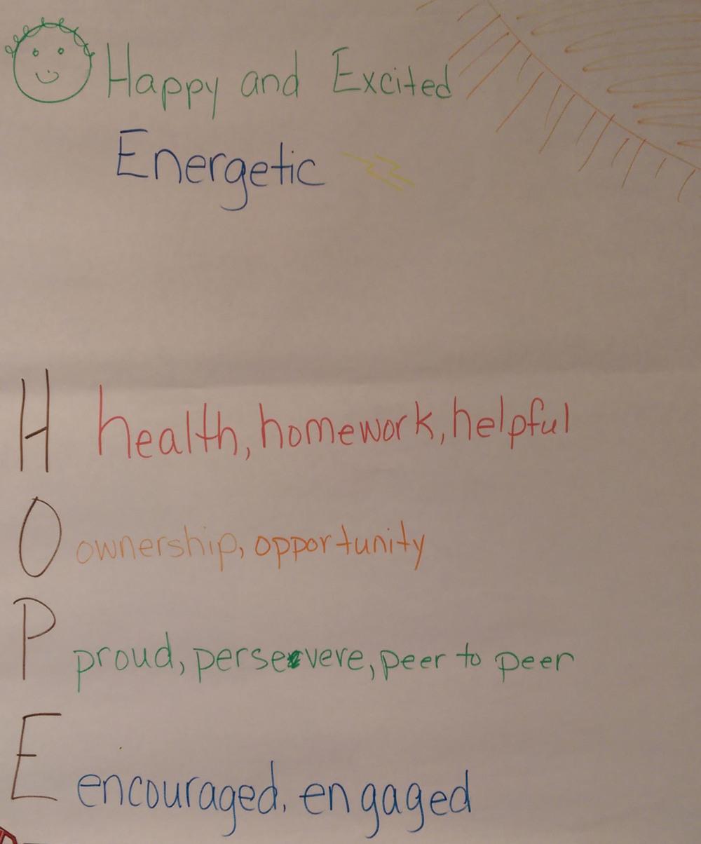 Hopeful Classroom 2.jpg