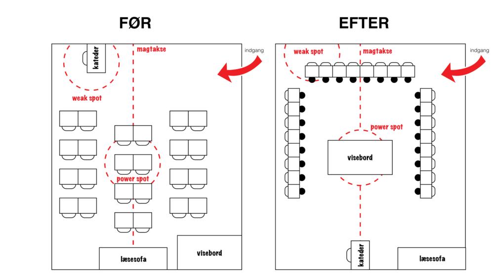 klasselokalet før og efter.png.001.png