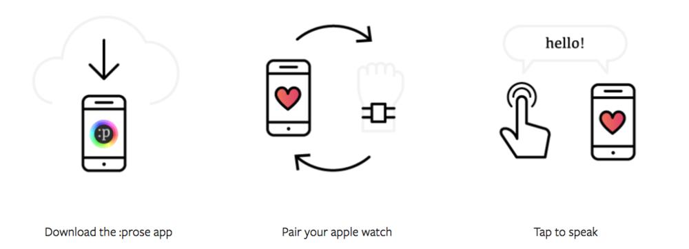 Three simple steps: 1. Download,2. Pair,3. Tap to speak.