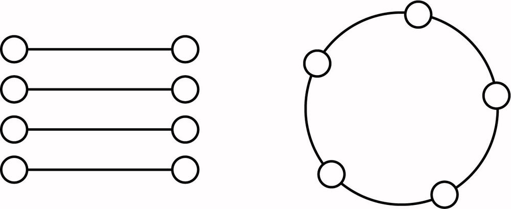In the example on the left, themes are individual but related. Maybe this is the presence or absence of a theme, a desirable or undesirable manifestation of a theme. Some images may possesses both qualities, and a mark somewhere on the line can indicate that a document representing both qualities was captured.  In the figure on the right the themes are all interrelated. These qualities all fall on one spectrum rather than on multiple individual spectra.
