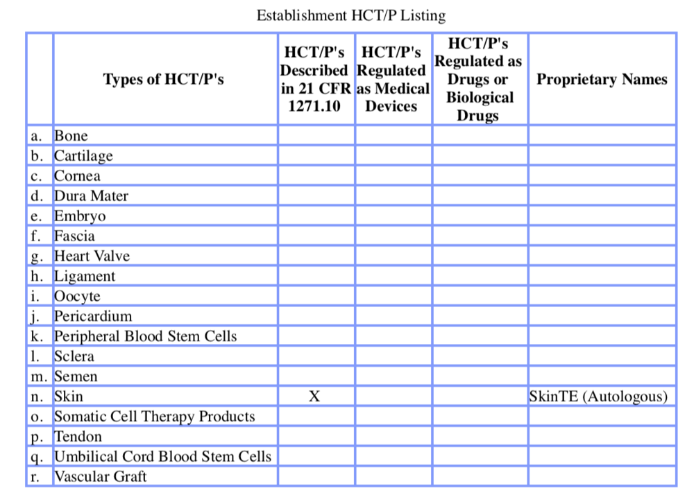FDA HCT:P Listing Screenshot.png
