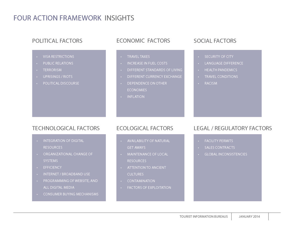 Sector Business Analysis_2_020514_Page_12.jpg