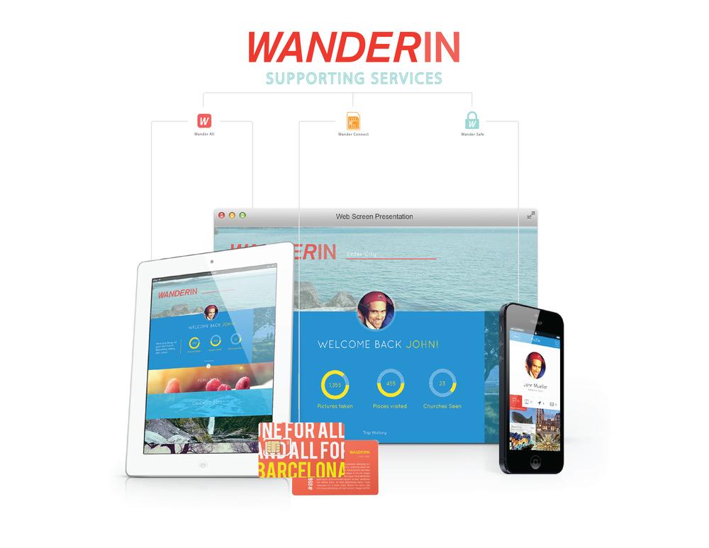 Copy of Wanderin
