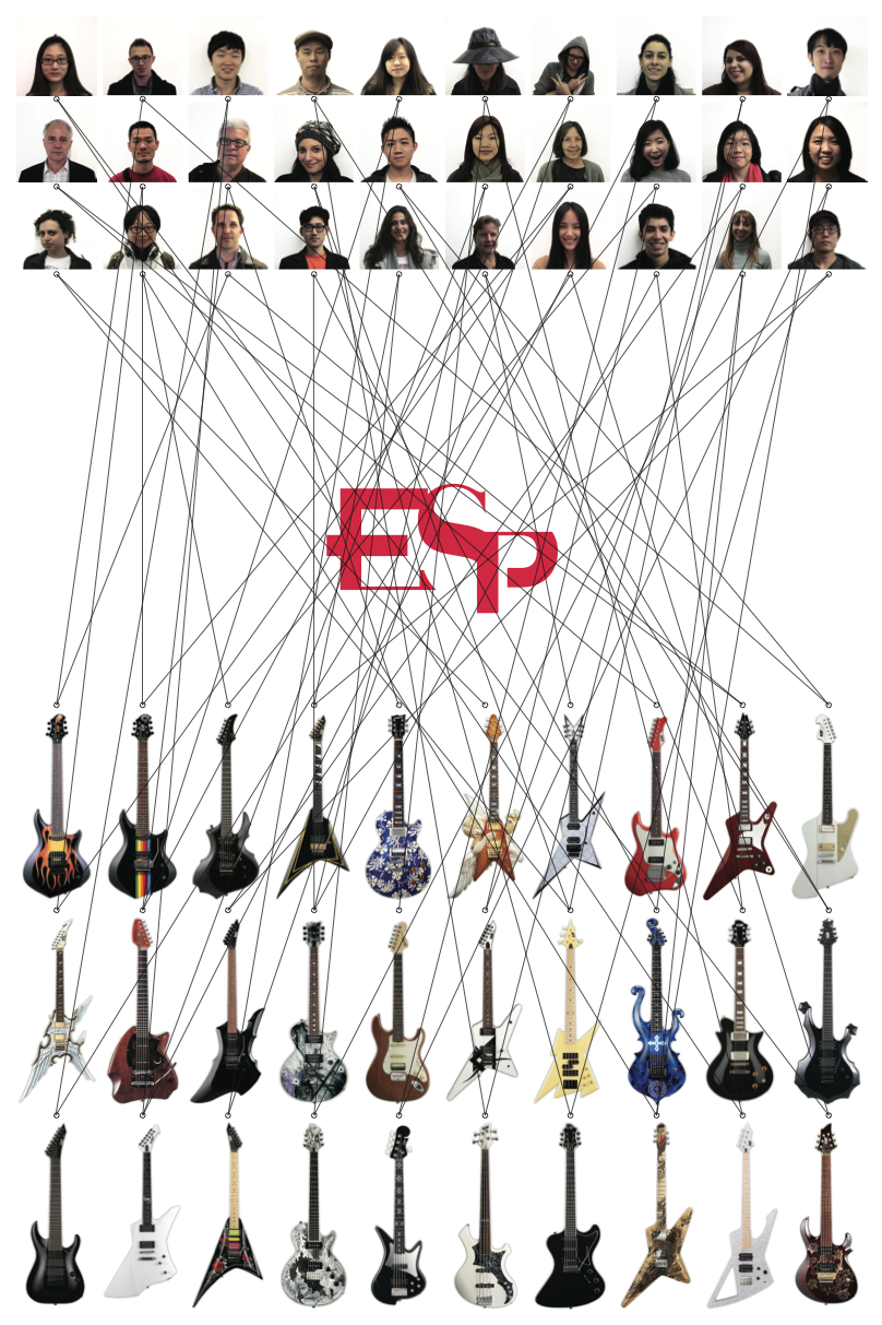 Unique guitars for every individual player.