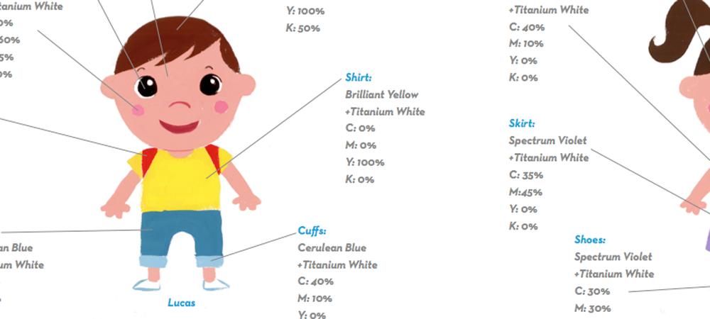 COANIQUEM Style Guide