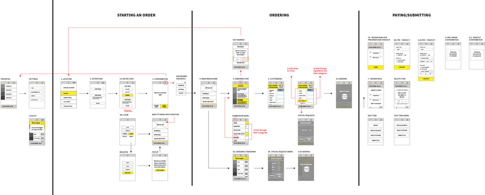 6466_STACKED_Wireframes_006.jpg