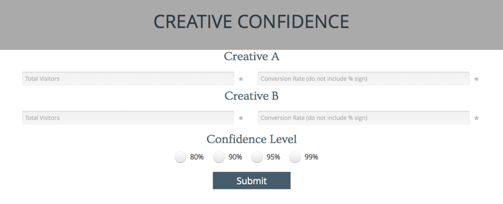 Creative_Confidence_Level