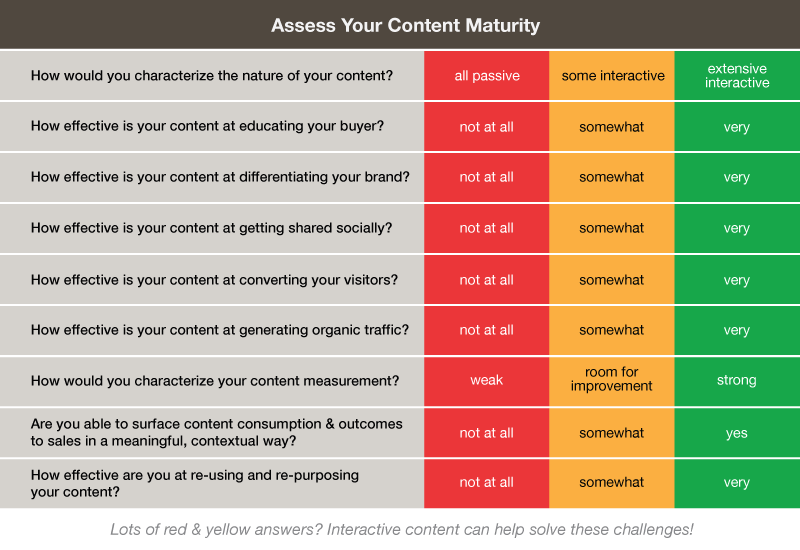 Content_Maturity_Chart