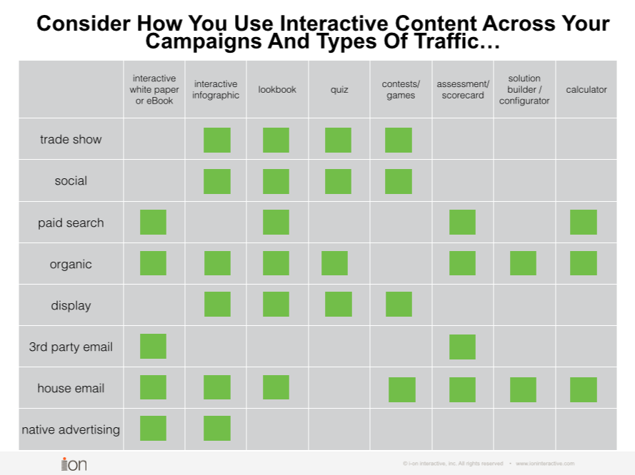 Interactive_Content_Channels