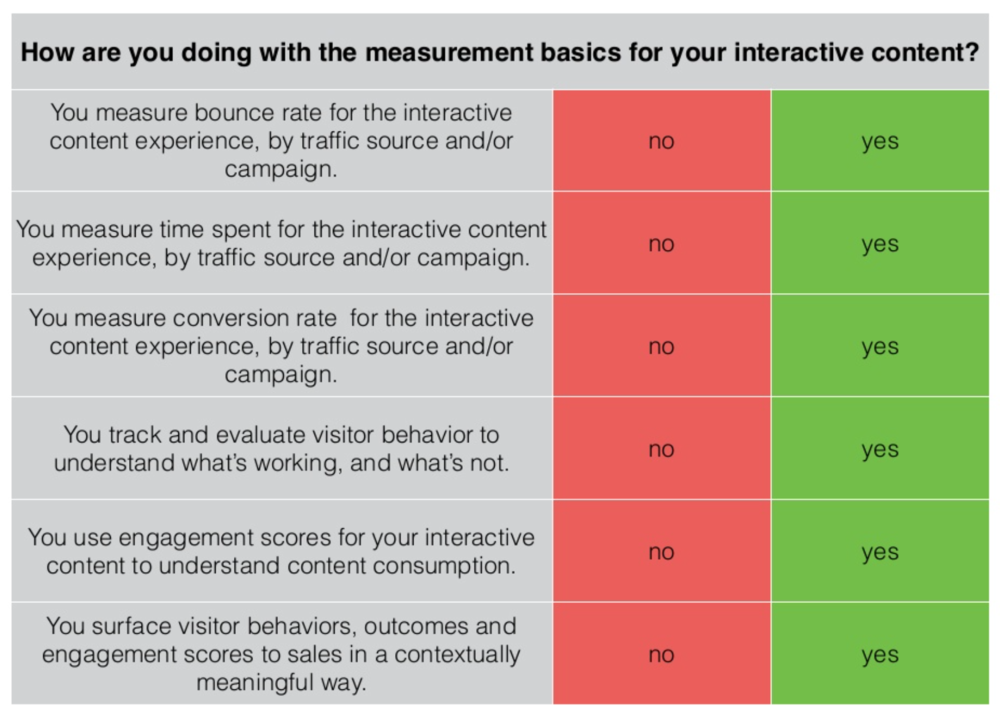 Content_Measurement_Chart
