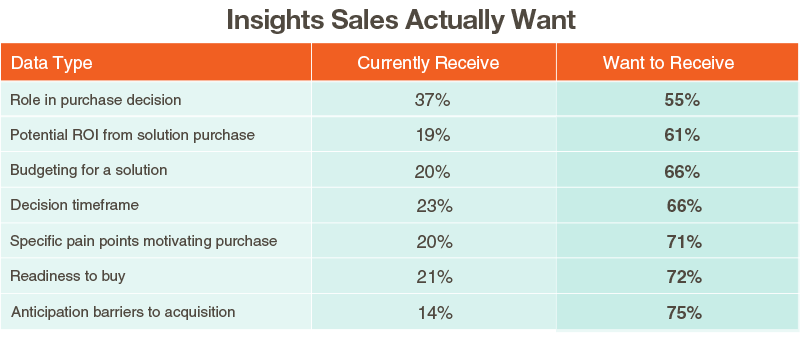 Demand_Metric_Sales_Insights