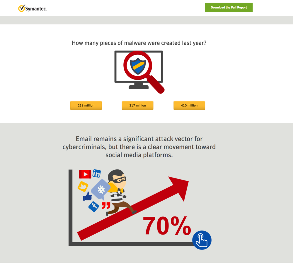 Symantec_infographic
