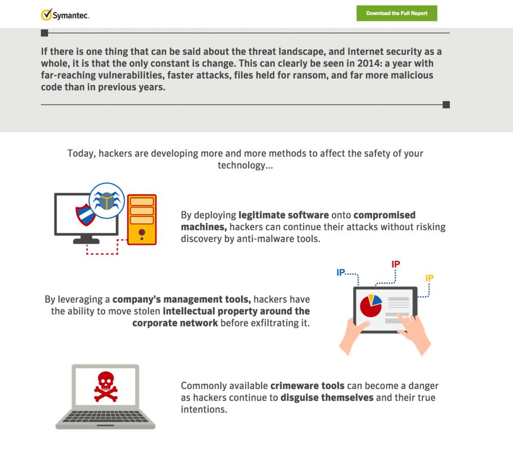 Symantec_infographic_interactive