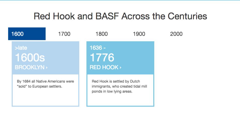 BASF_timeline