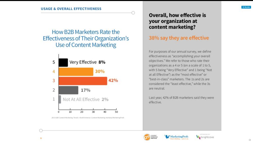 Content_Marketing_Effectiveness_2014