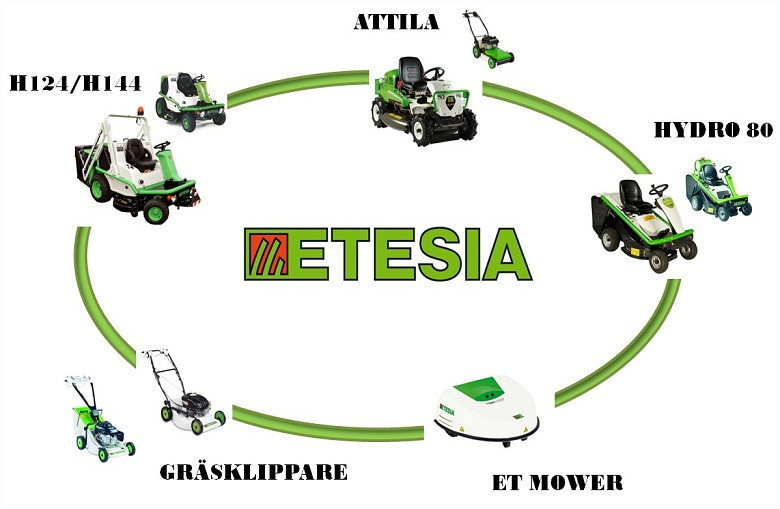 Etesia samlingsbild