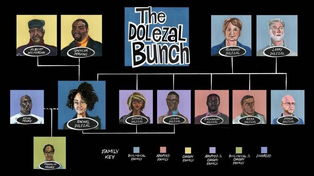 In Rachel Dolezal's Skin