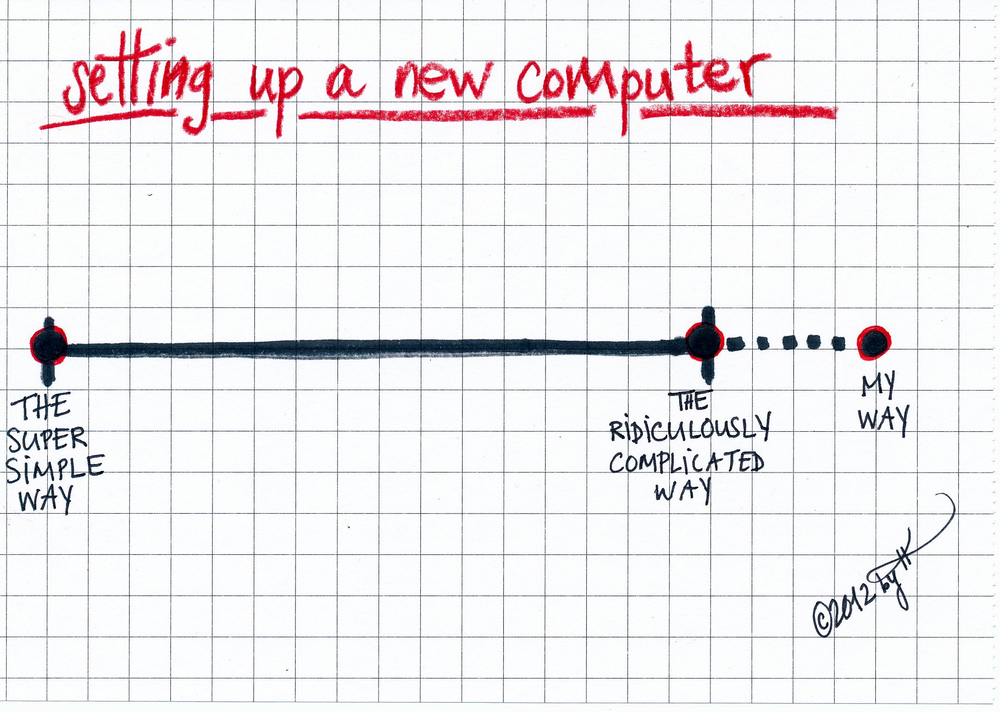 new computer.jpg