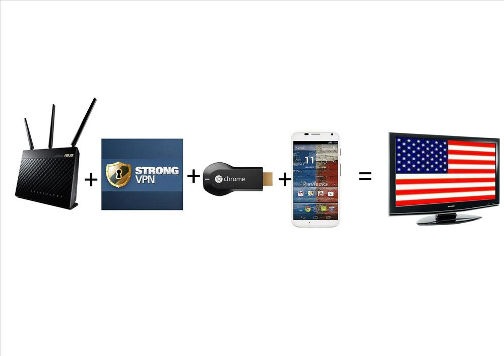 Images courtesy of ASUS, VPN Paid, Future Shop, New Cell Phones Blog, and Best VPN, respectively.