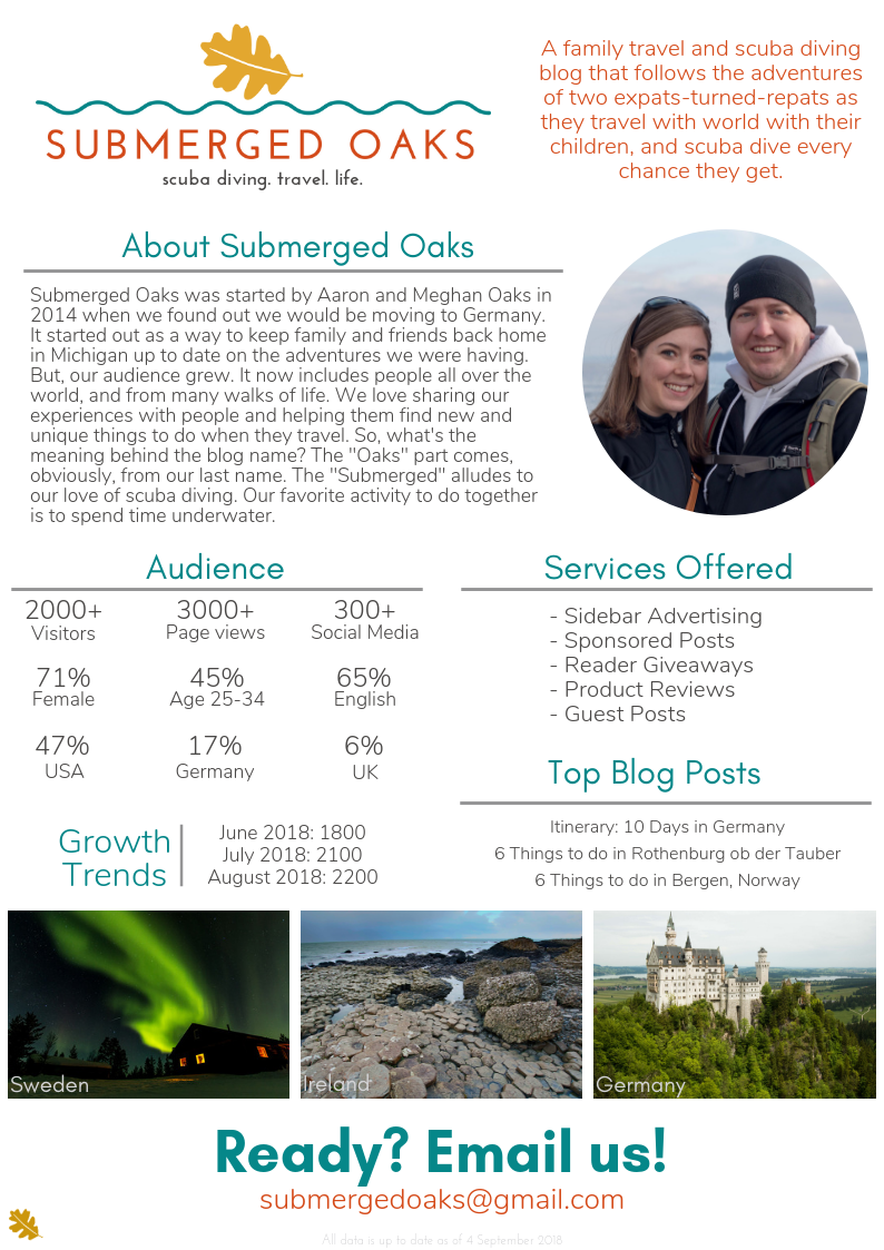 Submerged Oaks Blog Media Kit.png
