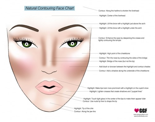 contouring with makeup for killer cheekbones