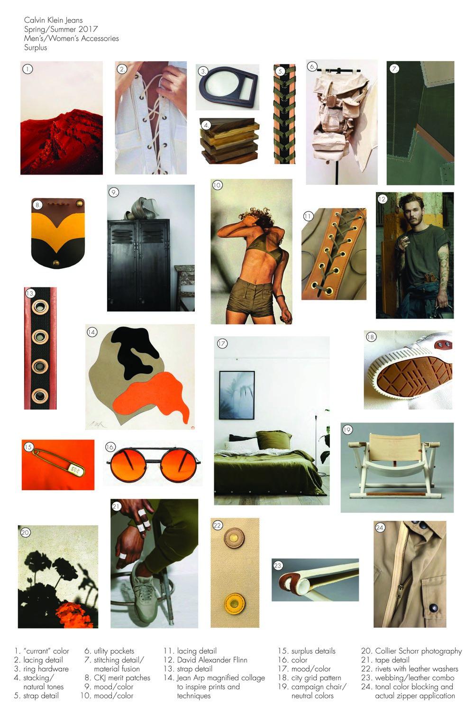 CKJ SS17 Mood Board-footwear_Page_1.jpg