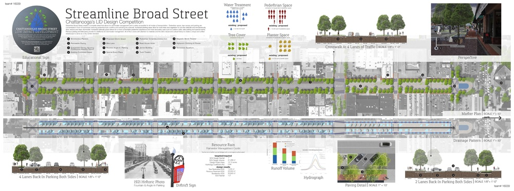 Team B Boards-Broad Street 1st Place  W.M. Whitaker and Associates;  GeoSyntec; Garth Brown Designs