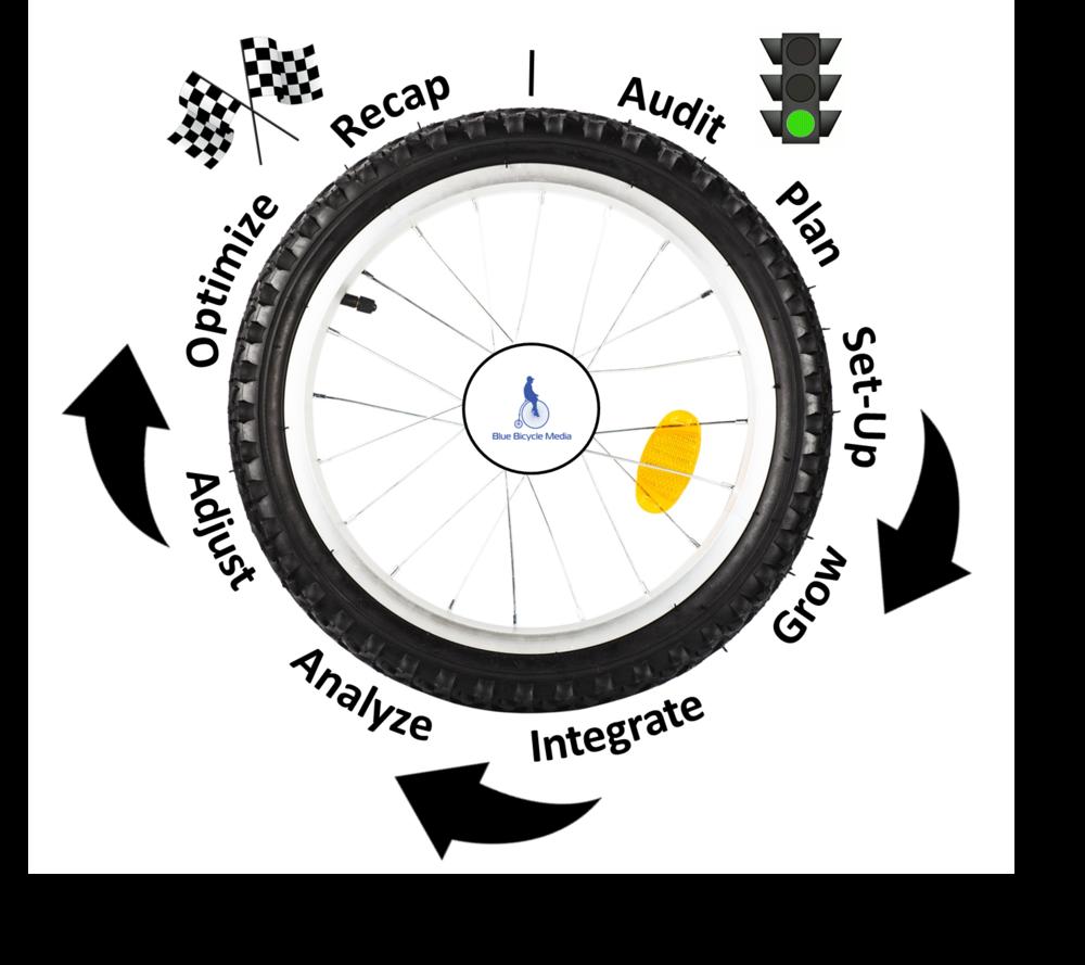 BBM cycle_2.png