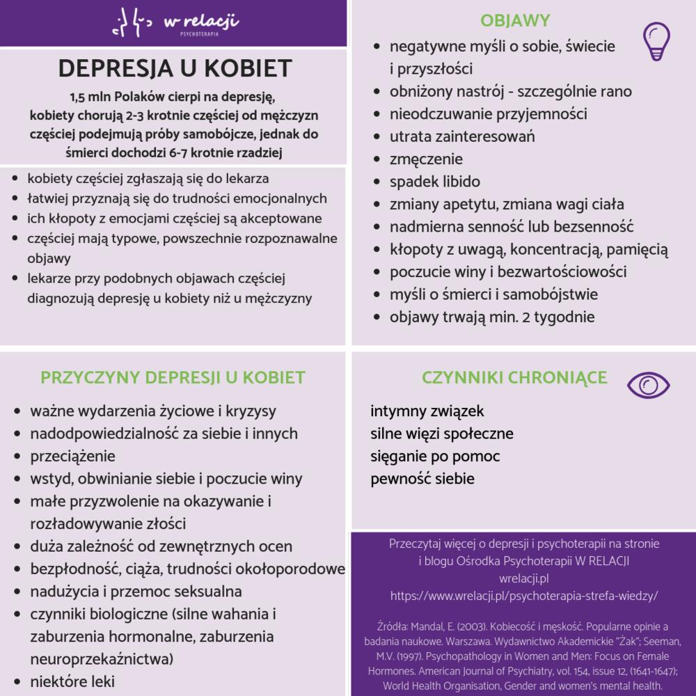 depresja u kobiet.png