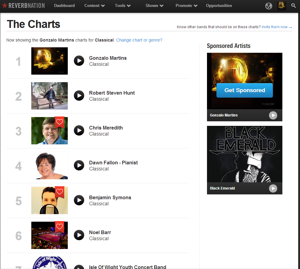 Reverbnation Charts.png
