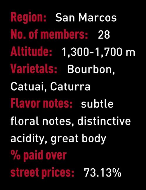 La Suiza info.jpg